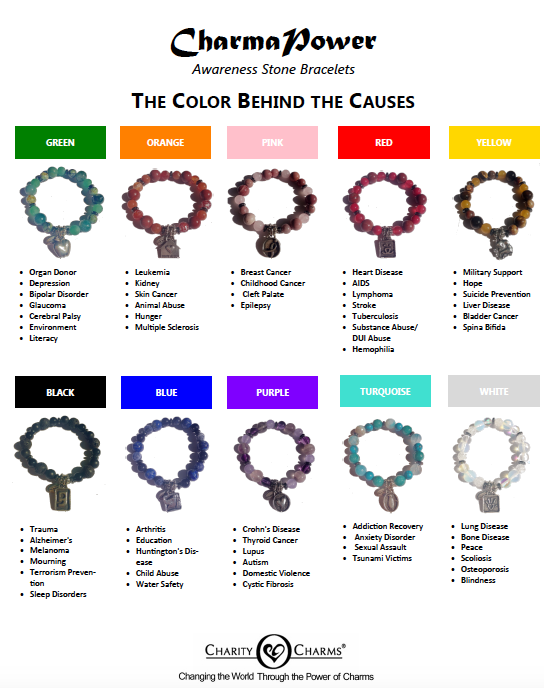 charity charms gemstone bracelets color chart